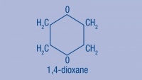 1,4 Dioxane: What method is right?